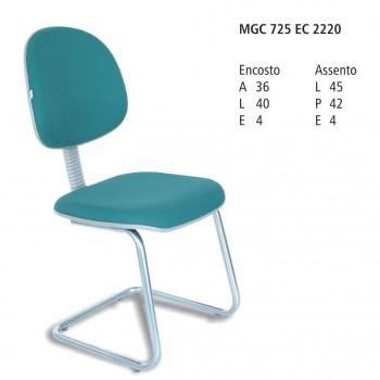 GC 725 EC 2220